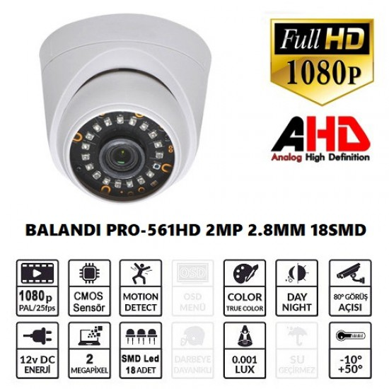 BALANDI PRO-561HD 2MP AHD Dome Kamera